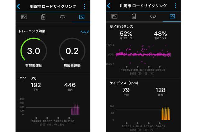 レベルアップの参考になる「走り」のデータは、スマホの専用アプリでチェック