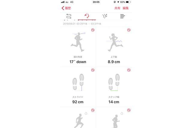 「ランニングフォーム」の分析データ