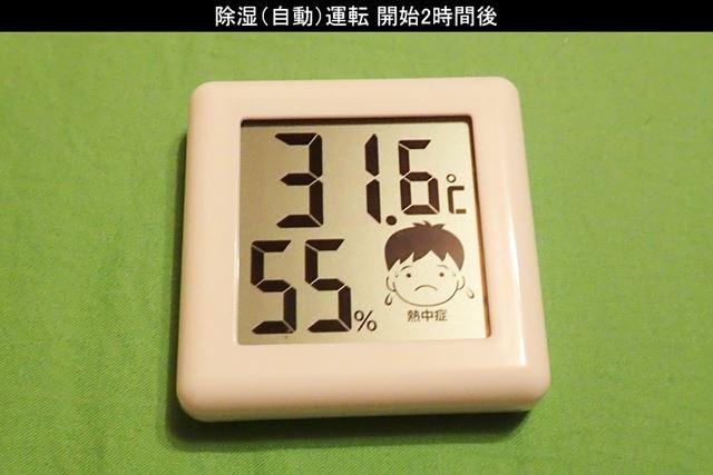 湿度は55%まで下がりましたが、室温は3.2℃上昇