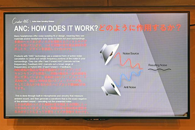 アクティブノイズキャンセリング機能はデジタルハイブリッド方式となった