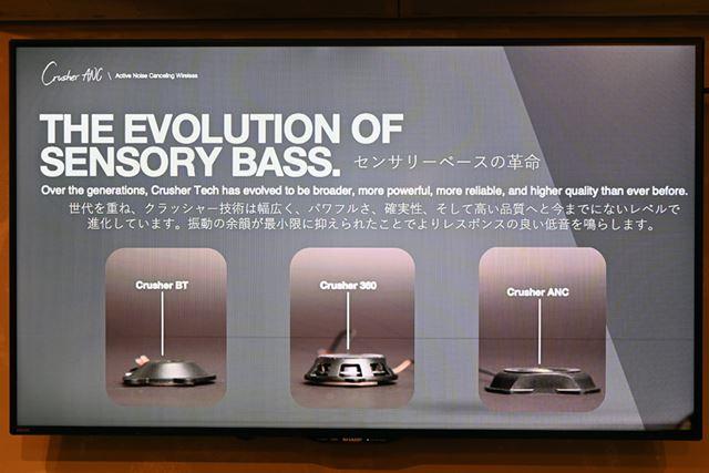 世代を追うごとに進化を続けている重低音専用ウーハー