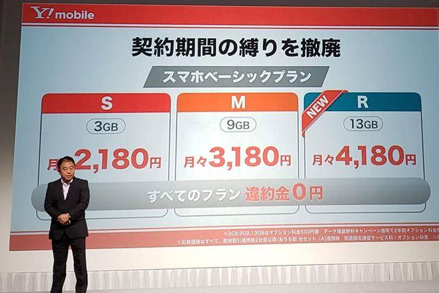 ワイモバイルの新料金は国内通話の10分間かけ放題がセットになっている