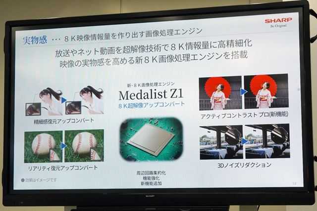 8K画像処理エンジン「Medalist Z1(メダリストZ1)」の概要