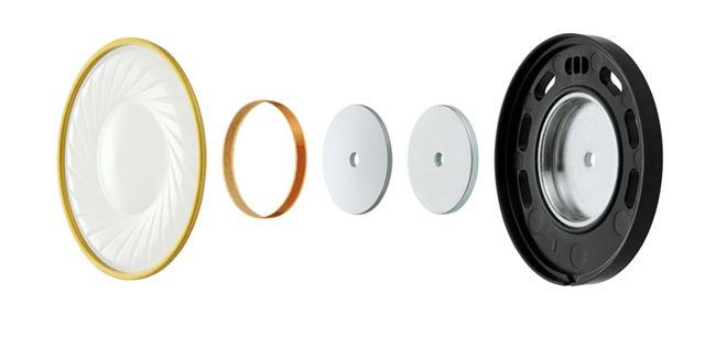 CCAWボイスコイルとPEEK振動板を採用した新開発の40mmドライバー