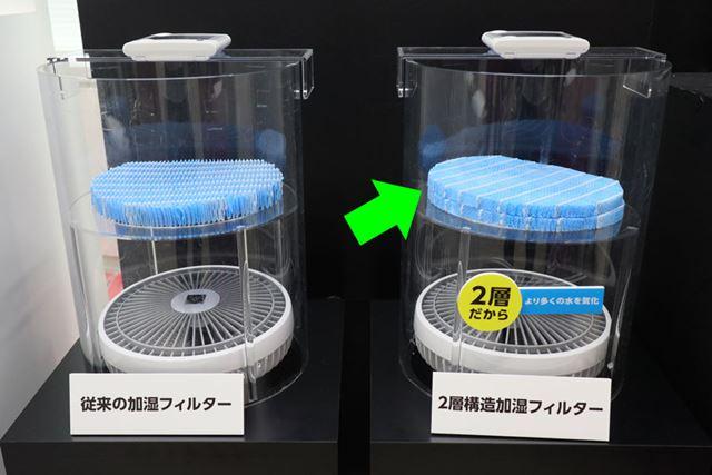 左が従来の1層構造フィルター、右が同じ厚みながら2層になっている新型フィルターです