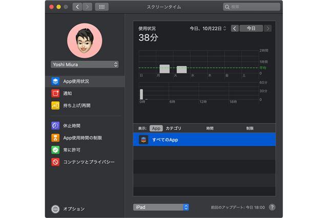 スクリーンタイムは「ファミリー共有」から確認できる