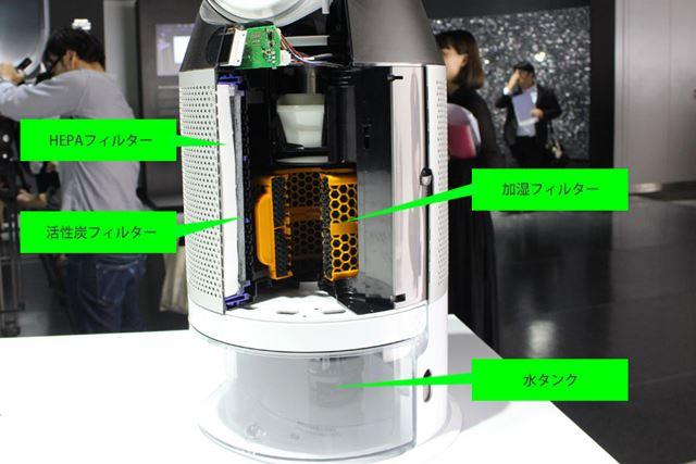 こちらは分解模型。HEPAフィルターの内側に、加湿フィルターを搭載しています