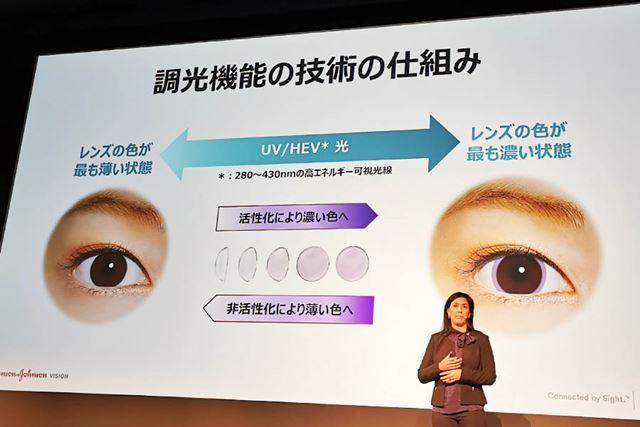 瞳が茶色や黒色の場合は、レンズの色が変化しても外観上の印象はほとんど変わらないとのこと