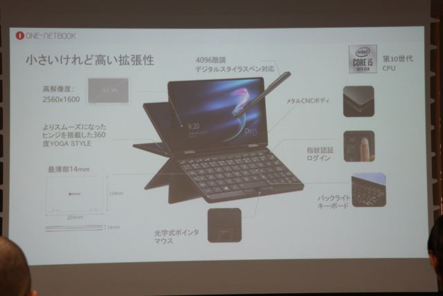 OneMix3Proの主な特徴。ボディはメタルCNC。ヒンジがよりスムーズに動作するように改善されている