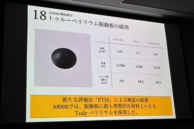 振動板に理想的な音の伝搬速度が速く、内部損失の大きい素材がベリリウム