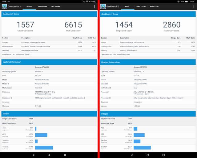 「Geekbench」の実行結果。左が新モデル、右が従来モデルだ