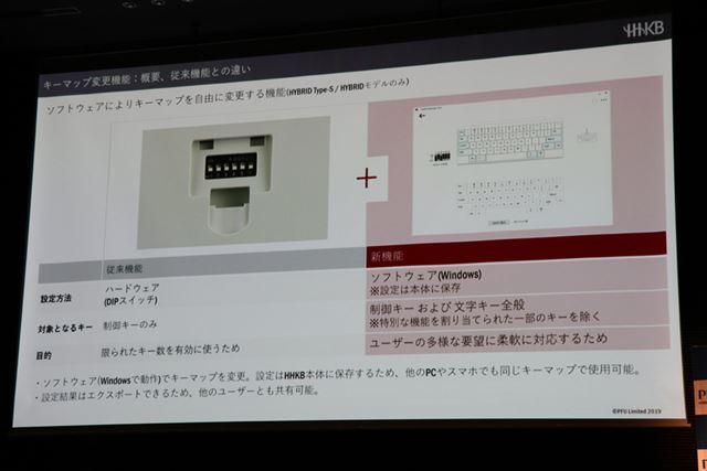 DIPスイッチでは制御キーのみカスタマイズできたが、専用ソフトでは文字キー全般をカスタマイズできる