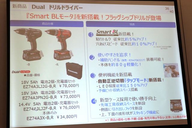 EZ74A3の価格と特徴