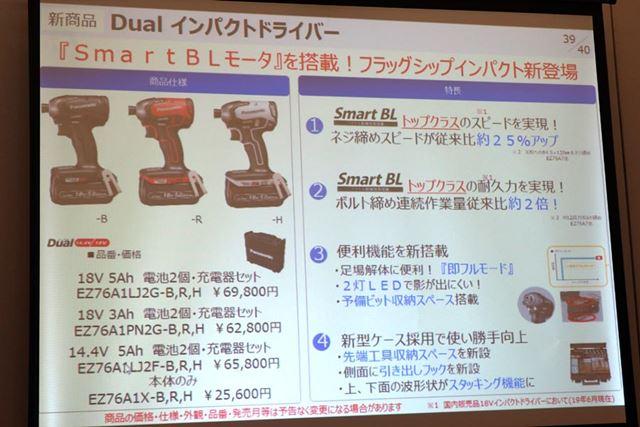 EZ76A1の価格と特徴