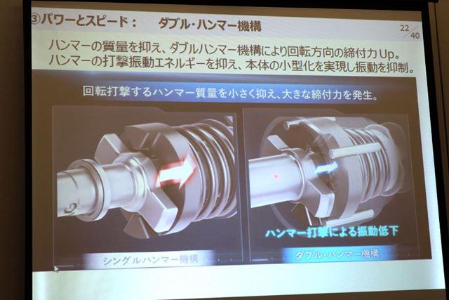 「ダブルハンマー」は、ハンマーの質量を抑えながら締め付け力をアップできる機構