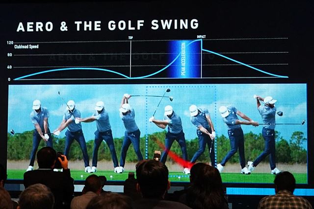 クラブでの空力で重要なのは、トップからインパクトまでのヘッドが加速する部分(赤い矢印)という説明