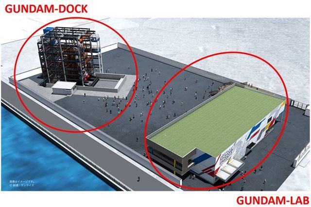 「GUNDAM FACTORY YOKOHAMA」の施設全景イメージ