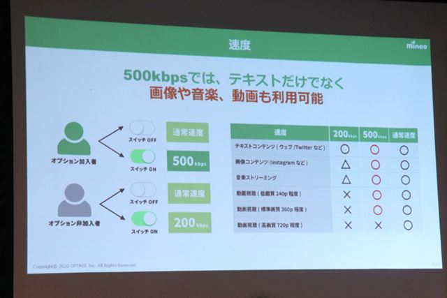500kbpsなら、YouTubeの標準画質(360p程度)の動画は視聴可能という