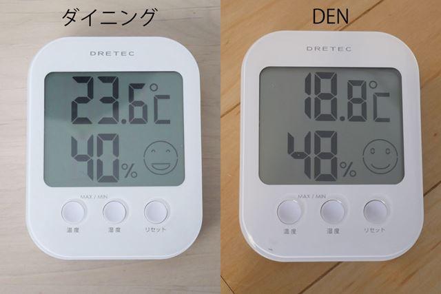 加湿開始から1時間後の湿度はダイニングが40%、DENが48%まで上昇