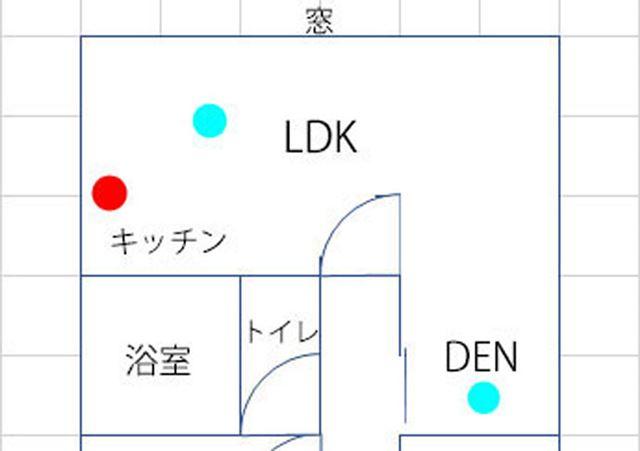 本体を赤丸の場所に、湿度計を水色の2か所にそれぞれ設置