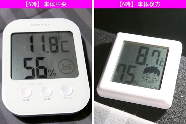 温度計を見ると、足元の温度が8.7℃になっていた