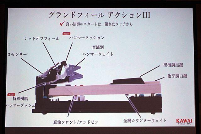 「グランド・フィール・アクションIII」鍵盤の構造イメージ