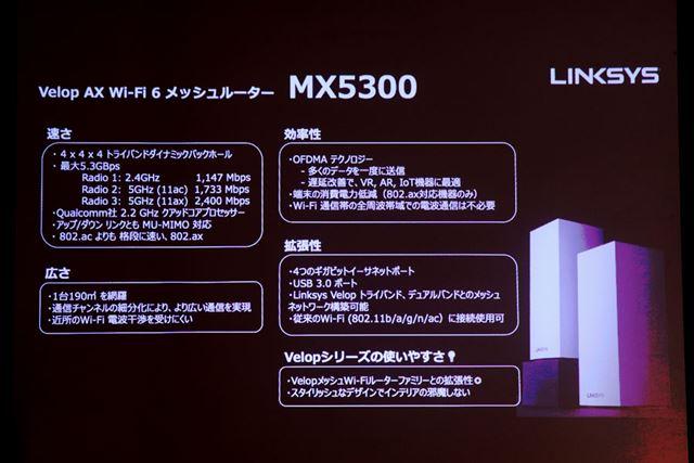 Velop AX MX5300の概要