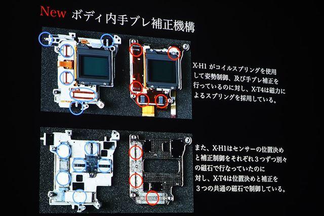 X-T4では磁力を駆使した新構造の手ブレ補正ユニットを採用