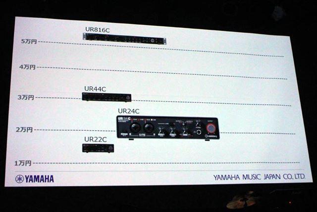 グレード的には、人気モデル「UR22C」のすぐ上に位置付けられる