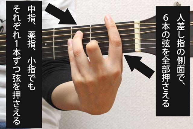 これが「F」コード。 かなり複雑なフォームなので、しなやかな手首と指が必要です
