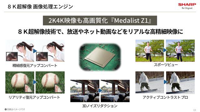 8K画像処理エンジンは、チューナーレスの8Kテレビ「BWシリーズ」と同じ「Medalist Z1」だ