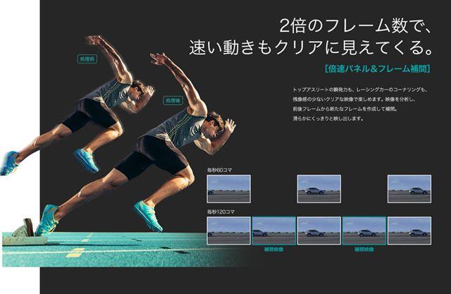 倍速パネルとLEDバックライト制御によるフレーム補間技術「SMR(Smooth Motion Rate)」も搭載