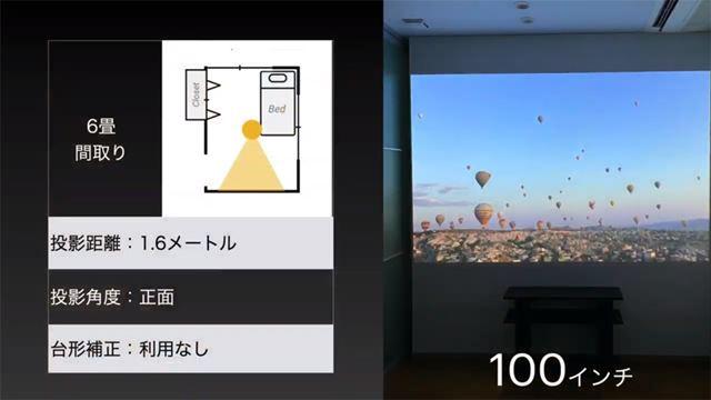 約1.6mで大画面100インチの投影が可能。大体6畳間でも100インチ投影が楽しめる計算になる