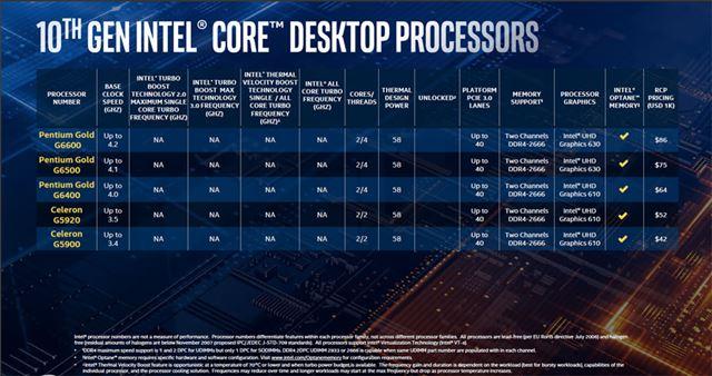 デスクトップ向け第10世代Coreプロセッサーラインアップ表3