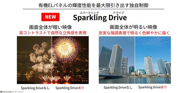有機ELパネルの輝度性能を最大限引き出す独自制御技術「Sparkling Drive(スパークリングドライブ)」