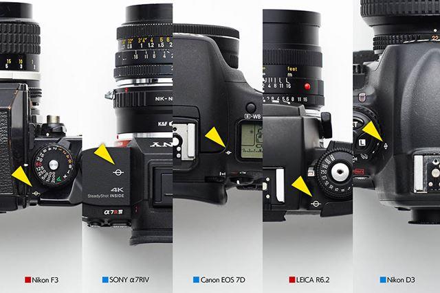 どのカメラにも「Φ」マークが記されています
