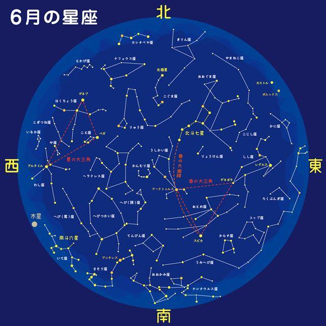 イラストは、南向きで見上げた空を表した星座盤。5月末から6月に見られる星座はこんなにたくさんある