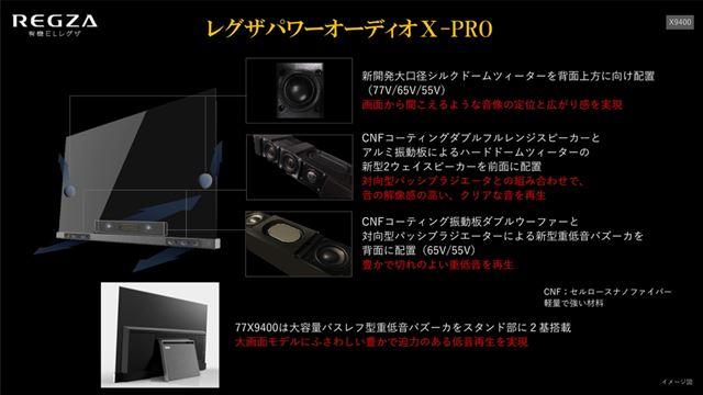 重低音バズーカを含め、スピーカーボックスはすべてリニューアル。性能が大きく向上しているという