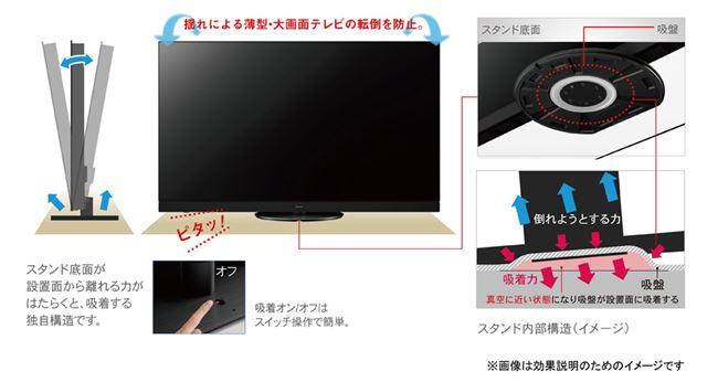 「転倒防止スタンド」を有機ELテレビとして初めて搭載