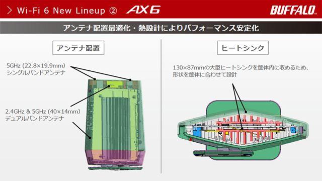 アンテナ配置の最適化と、大型ヒートシンク搭載により、安定したパフォーマンスを発揮するという