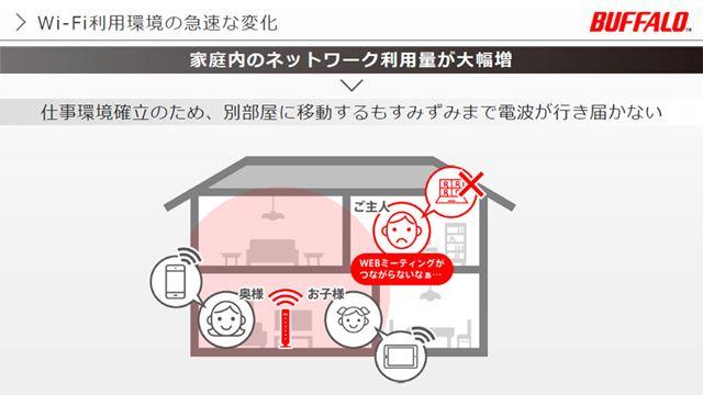 その背景にはテレワークや在宅学習により、家庭内のネットワーク利用が増えたことがあるという