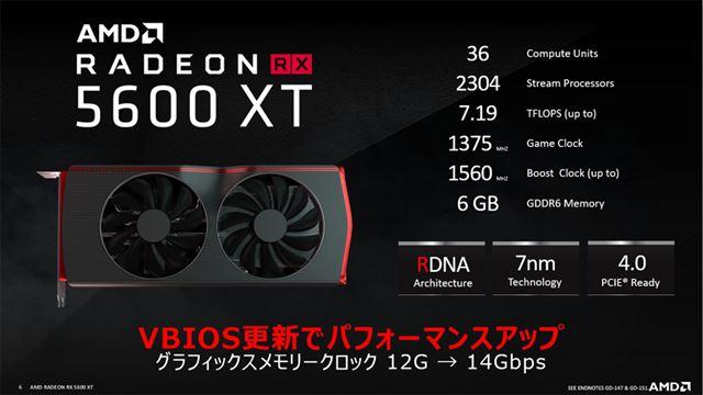 Radeon RX 5600 XT。5月になり、ようやくAMD公式からもVBIOSアップデート対応のビデオカードが発表された