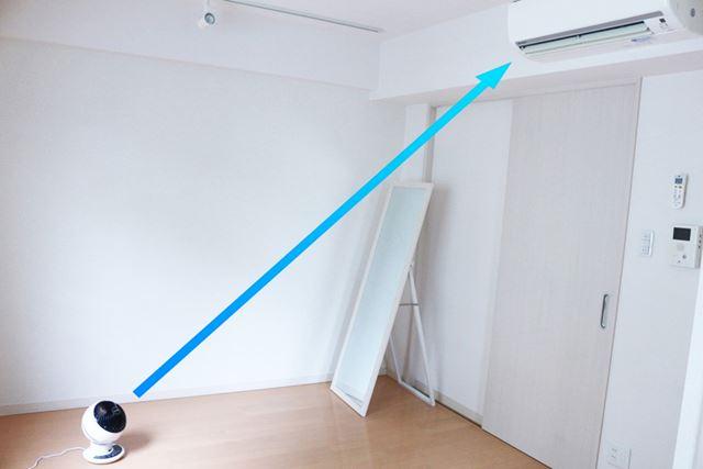 部屋の中央に置いて、送風口を真上に向けても、同様の効果が期待できるそう
