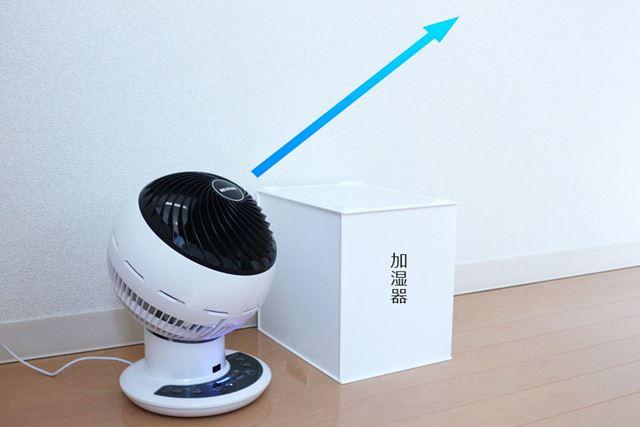 暖房の効率化と送風角度が同様なので、暖房と加湿の効率化が同時に行えて一石二鳥!