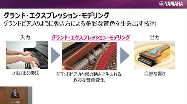演奏性と音の響き方という、電子ピアノとしてど真ん中のクオリティを追求