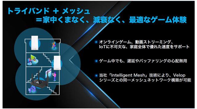 Velopシリーズと組み合わせてメッシュネットワークを構築できる