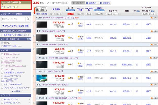 価格.comではゲームモードを条件に絞り込みも可能だ