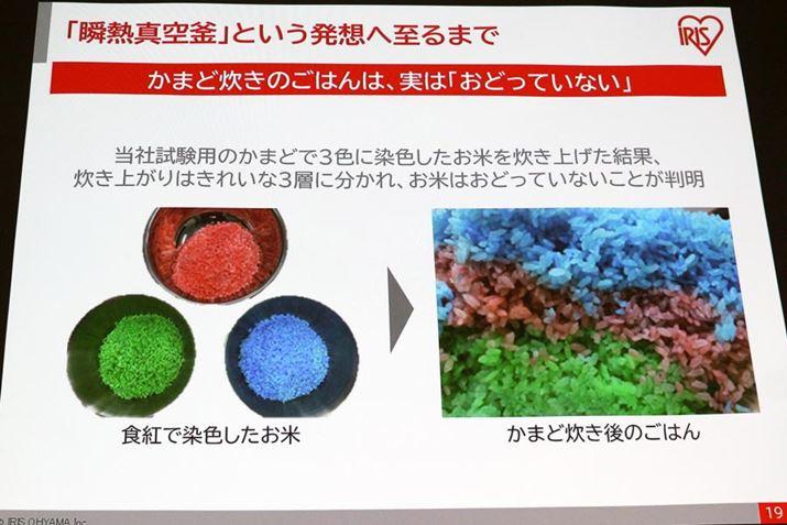 かまどに3色の米を入れて炊いてみたところ、入れた状態のきれいな3層に分かれたまま炊き上がったのだそう。つまり、本物のかまどでは、米はおどっていなかったと言います