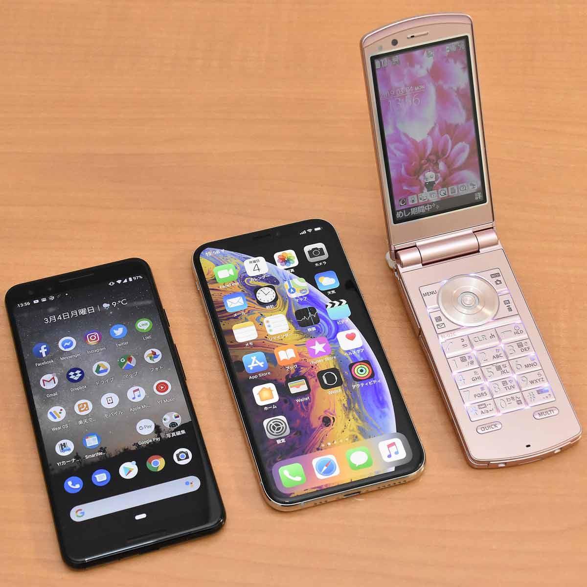 帳 電話 ガラケー iphone