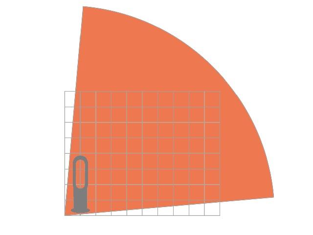 空間全体に暖気を送風。Dyson Hot + Cool™ファンヒーターは、スムーズな首振り機能により、部屋全体をより均一に暖めます。局所的な暖気の発生を減らします。